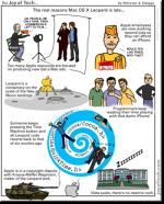 Gates & Jobs Comic